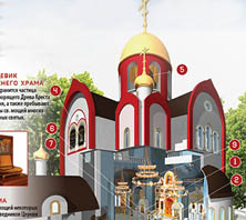 Георгиевского храма г. Видное